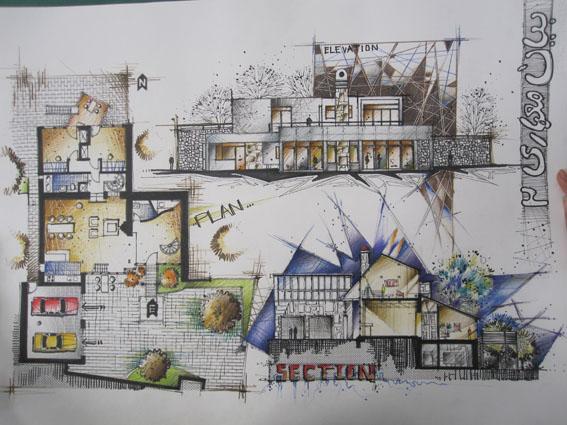 معماری 91 مورد درباره چگونگی شیت بندی